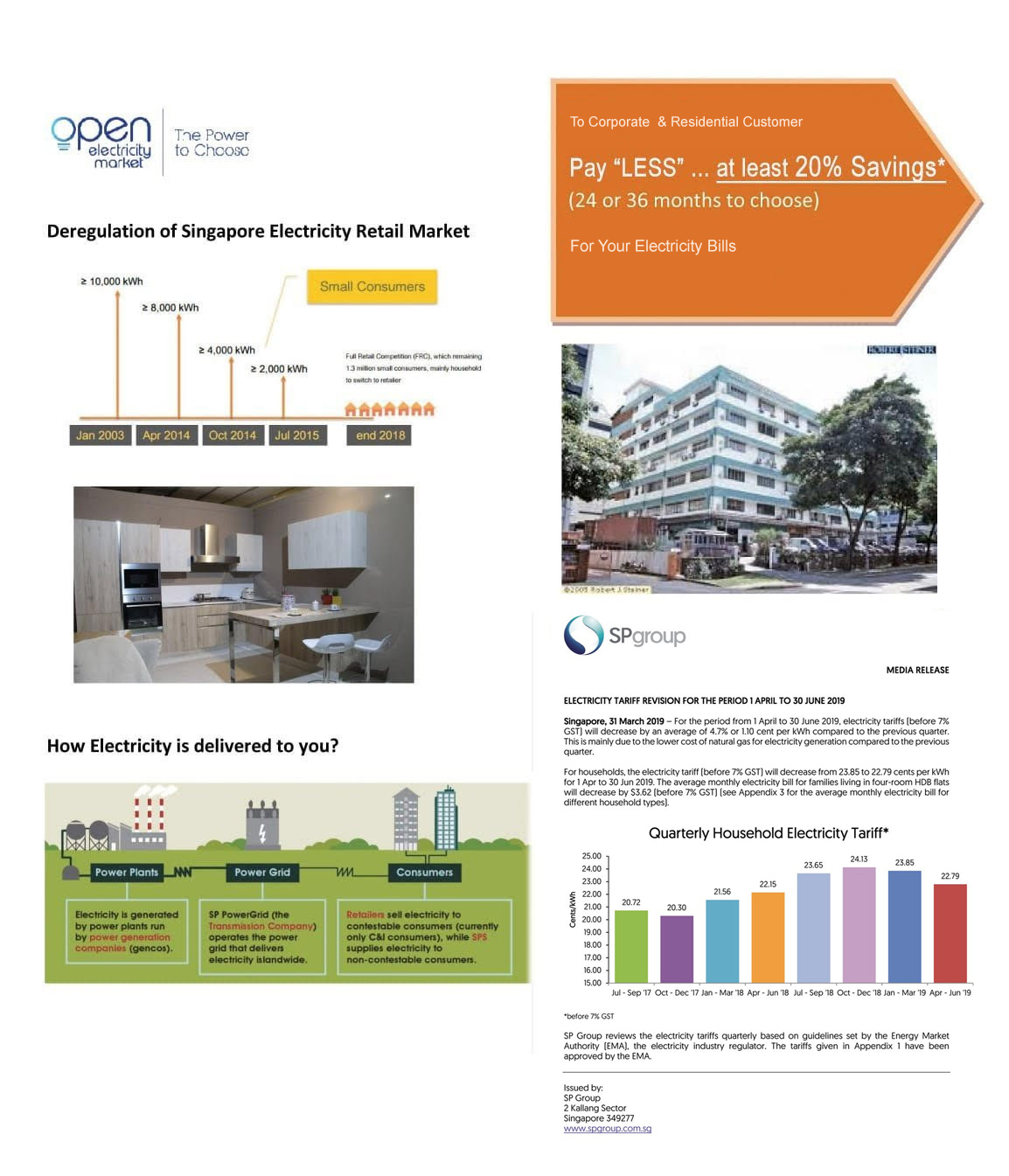 Electricity | Superway Venture International Pte Ltd